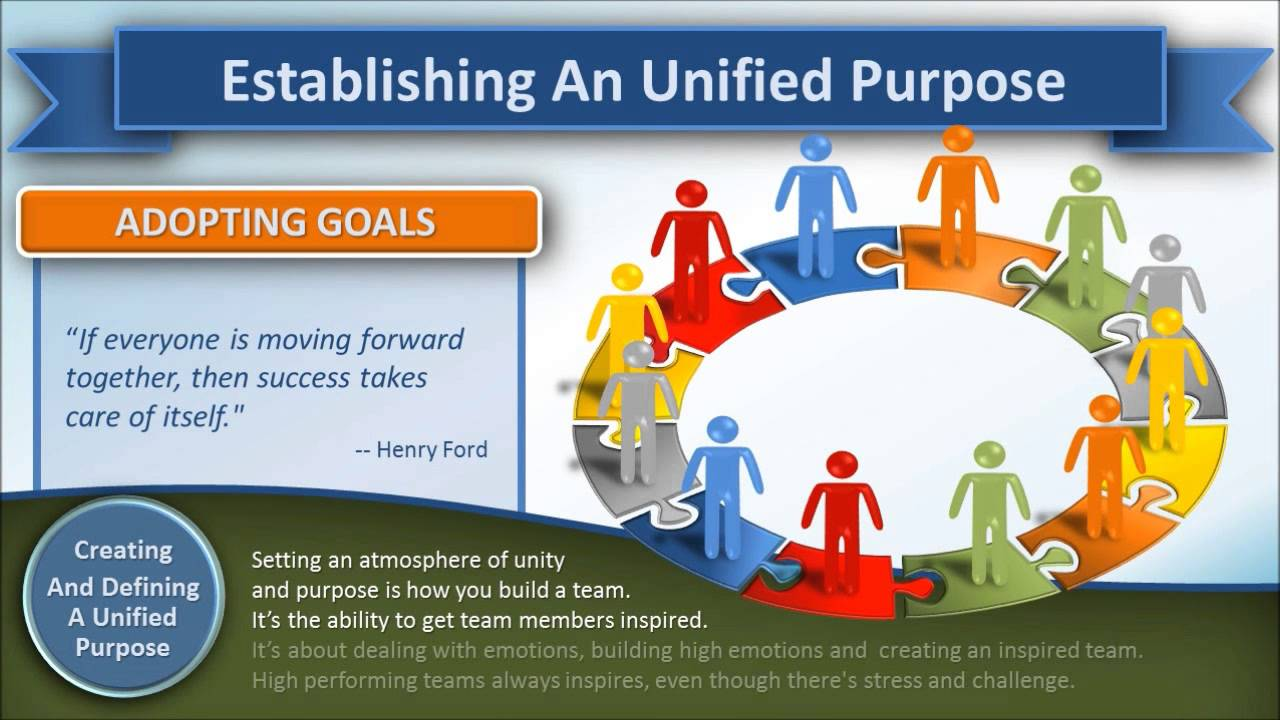 Teamwork PowerPoint - YouTube