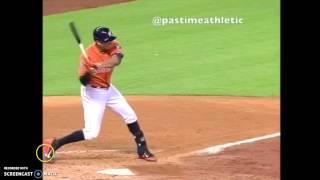 Carlos Correa Swing Analysis