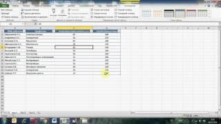 Работа с умными таблицами Excel
