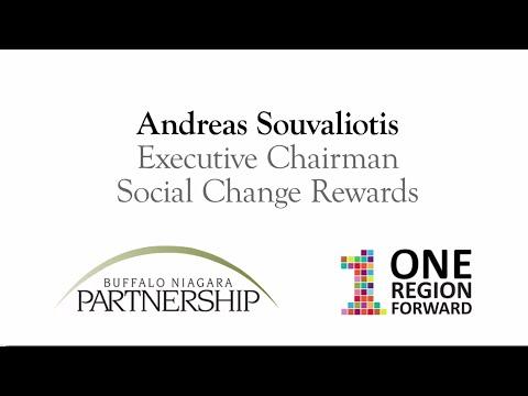 Economics of Sustainability Series ft. Andreas Souvaliotis
