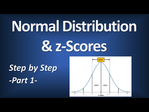 normal distribution and khan academy website Cumulative normal distribution (z) table  khan academy - inferential statistics sereis  create a free website.