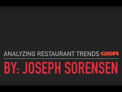 Analyzing Restaurant Trends (QSR)