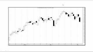 Trading su forex e azionario con i