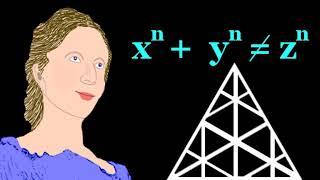 HaberTiwi Sophie Germain bilim tarihine damga vuran kadın