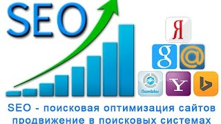 видео Как добавить статью в социальные закладки | Soc-zakladka