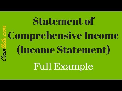 Statement Of Comprehensive Income (Income Statement)   Full Example
