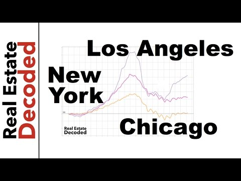 Housing Bubble Graphs - Now Inflation-Adjusted for New York, Los Angeles & Chicago