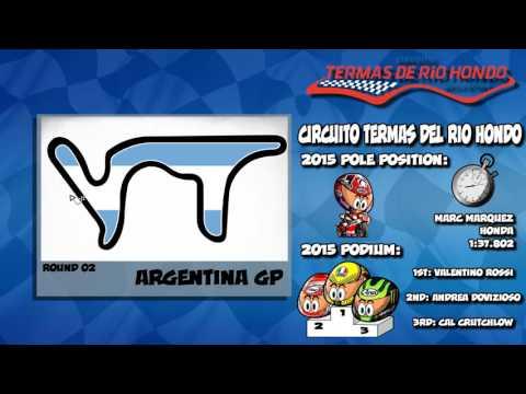 MiniBikers - MotoGP - Circuit Guide - Argentina GP