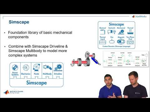Vehicle Modeling, Part 3: Simscape - MATLAB and Simulink Racing Lounge
