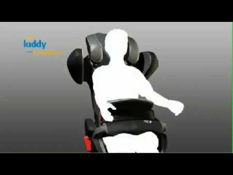 Auto Kindersitz Kiddy Guardian Pro   инструкция