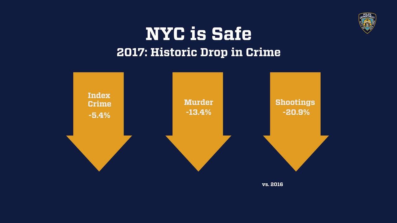 Canada: Canada's murder rate hits near 10-year high in 2017