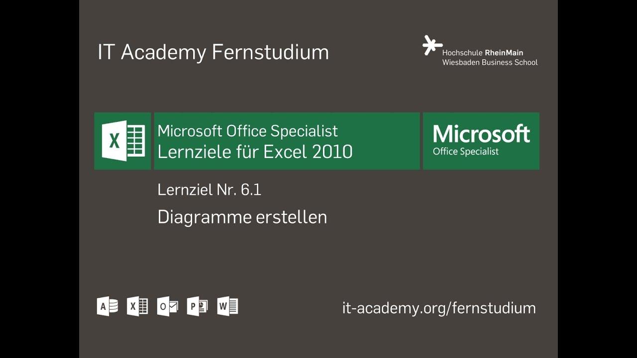 Excel 2010 - Erstellen von Diagrammen (Lernziel 6.1) - YouTube