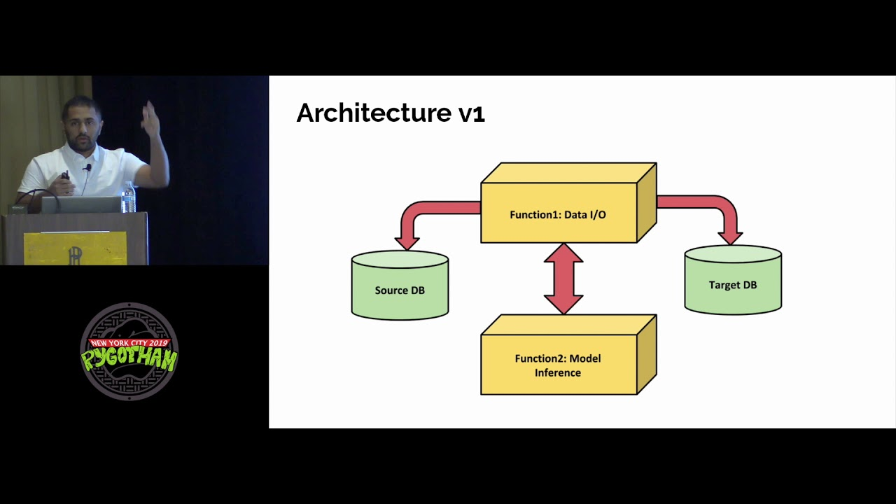 Image from Serverless Deep Learning with Python