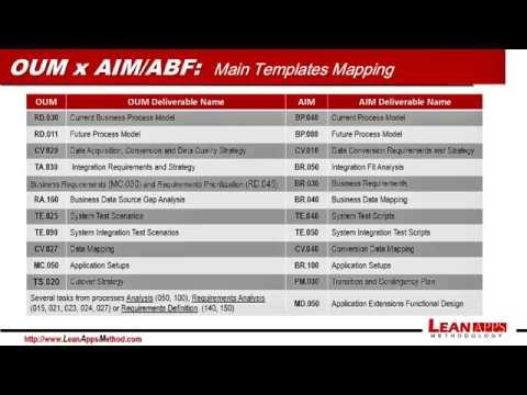 Oracle EBS Implementation - OUM X AIM / ABF (english Version)