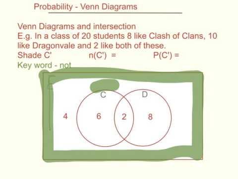 Year 8 Probability 136 Venn Diagrams Youtube