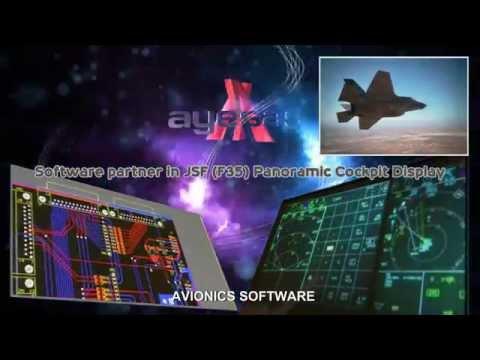 AYESAS - Aydın Yazılım ve Elektronik Sanayii A.Ş