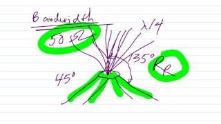 Ground Plane Antenna Q & A