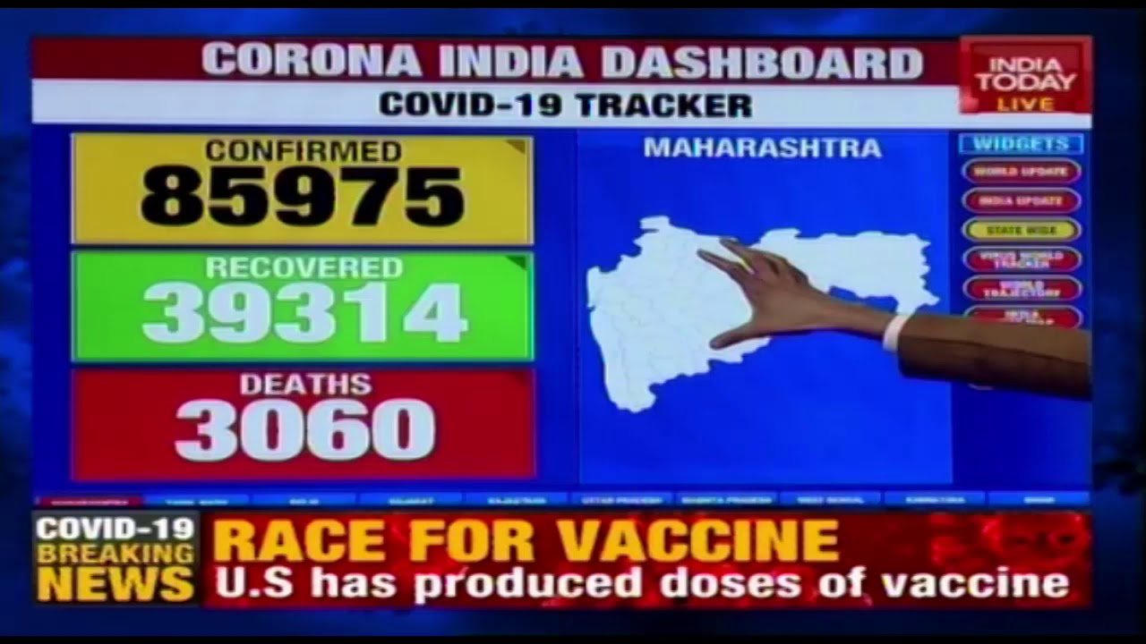Coronavirus Update From Across The Country Total Cases In India Stands At 2 56 611 Youtube