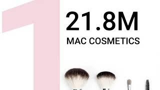 Top 5 Beauty Brands in Instagram!   EPRS