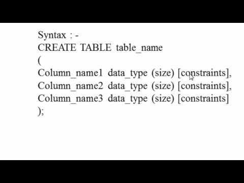 7. Create Table in SQL (Hindi)