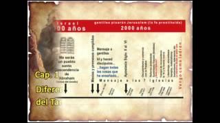 Profetas vs Apocalipsis parte 1