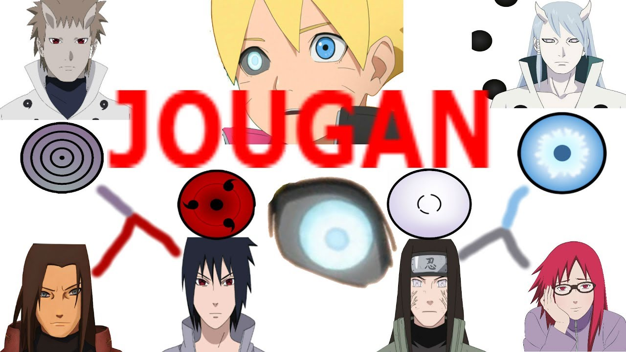 Borutos Dojutsu The Jougan Explained Youtube
