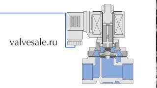 Принцип действия нормально открытого электромагнитного клапана прямого действия(Принцип действия нормально открытого электромагнитного клапана прямого действия., 2016-02-05T08:32:05.000Z)