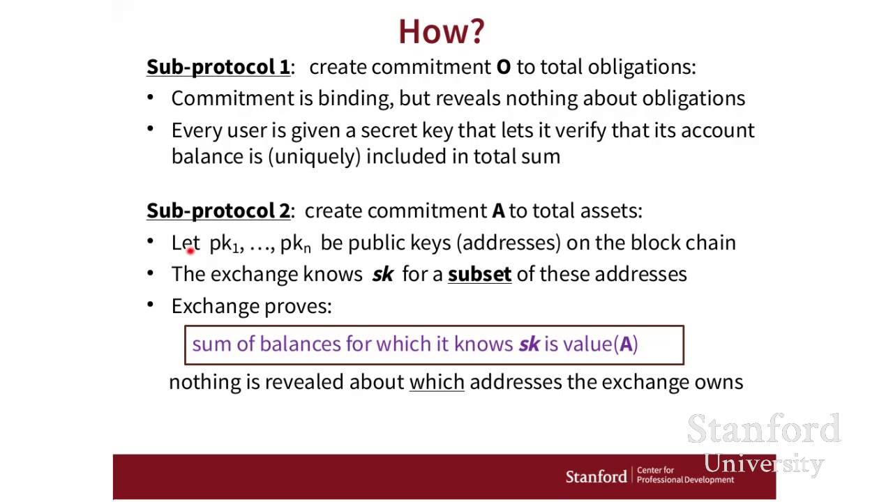 Stanford Webinar The Future Of Bitcoin And Cyber Security Youtube