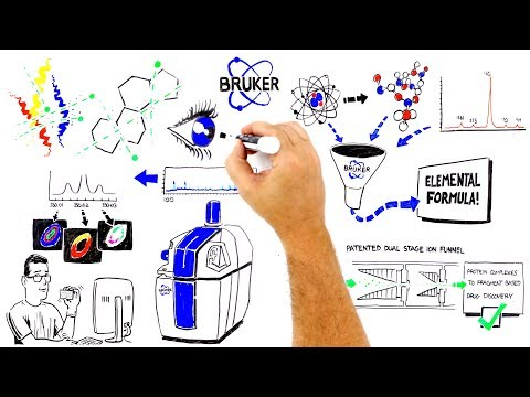 How to get speed and depth in your host cell protein analysisиз YouTube · Длительность: 27 мин43 с
