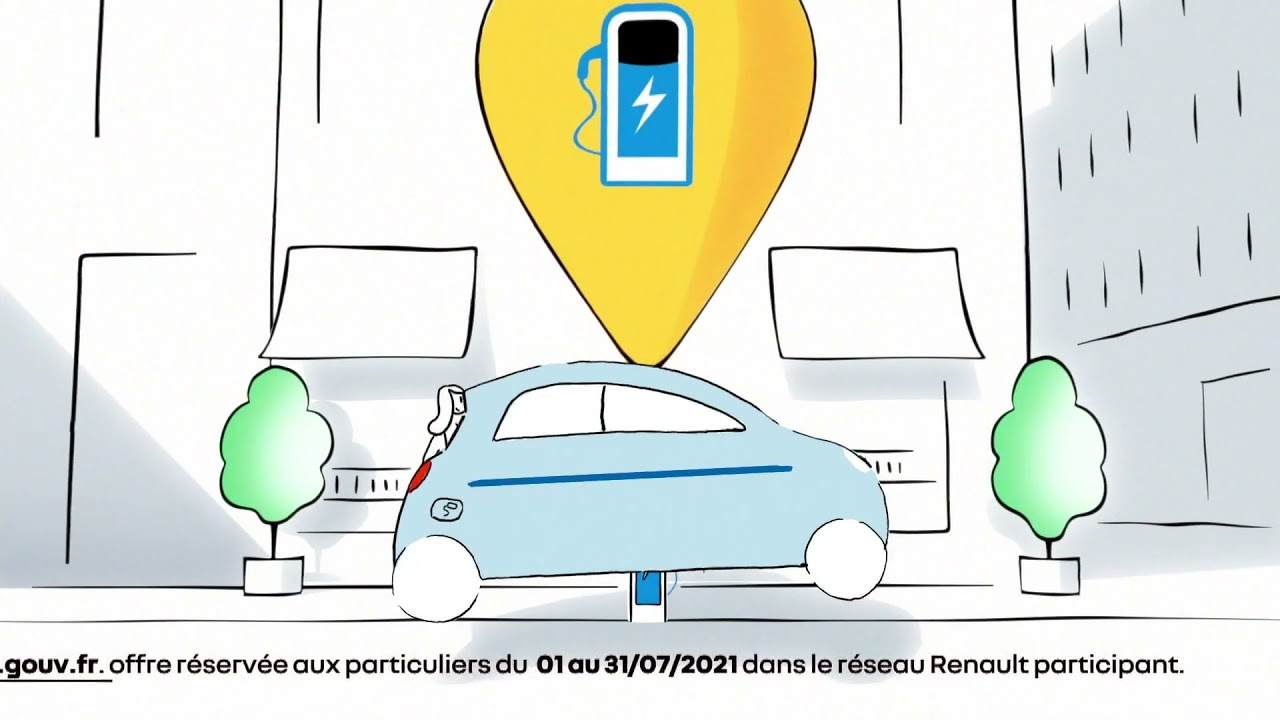Musique de la pub   Renault Twingo E-Tech 2021