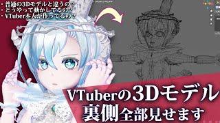 VTuberの3Dモデルの裏側を解説します