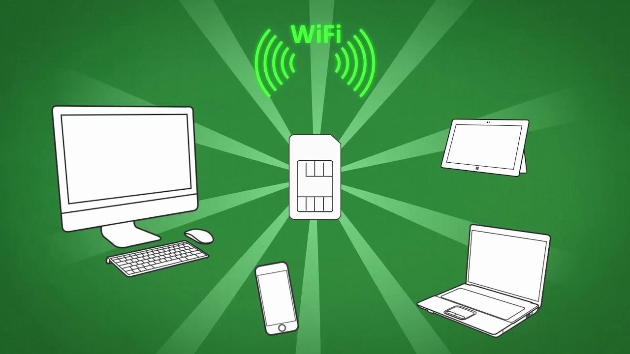 мтс оборудование для интернета на даче