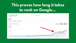 How Long Does It Take to Get SEO Results for a New Website?