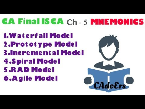 #16 CA FINAL ISCA: System Development Models WATERFALL, PROTOTYPE, AGILE, SPIRAL, RAD, INCREMENTAL
