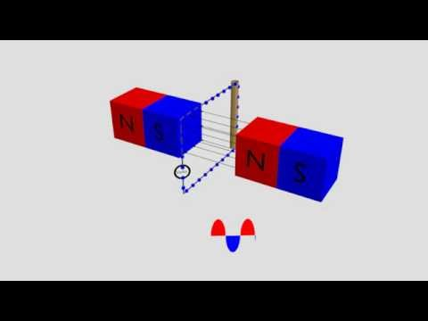 Electromagnetic induction - 3d animation
