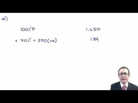 ACCA P2 Example 2 – Basic consolidation