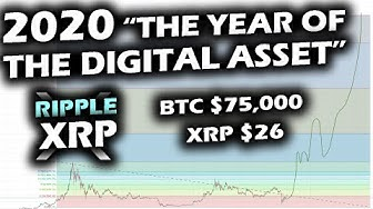 2020 IS THE YEAR OF INSANE PRICES For the Ripple XRP Price Chart Bitcoin and Digital Assets