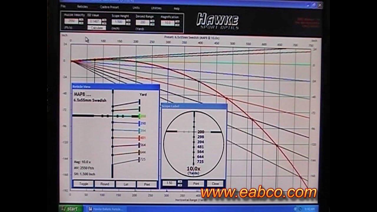Hawke Sidewinder 30 Riflescopes