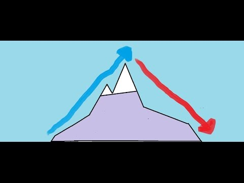 Foehn Wind, And How It Works.