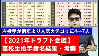 高校生投手の指名順結果・考察【2021年ドラフト会議】