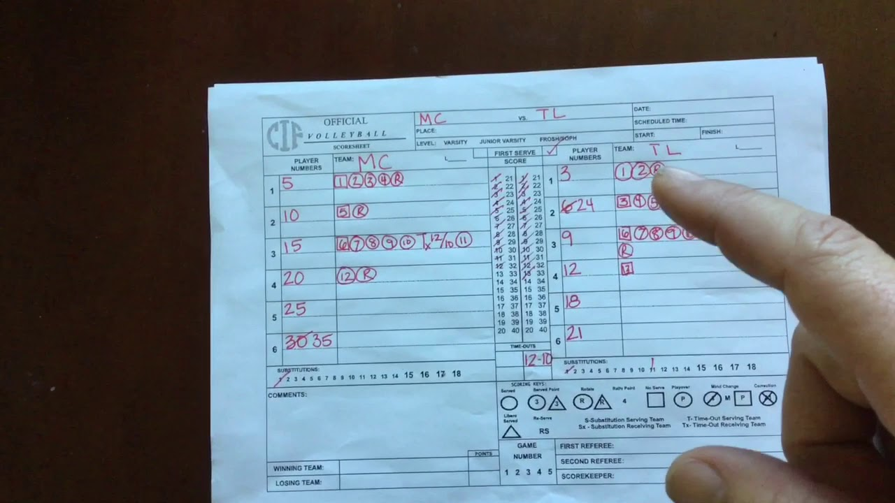 Cyo Volleyball Scorekeeping Tutorial Youtube