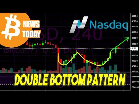 NASDAQ To List Bitcoin Futures On US Stock Exchange [Bitcoin News Today]