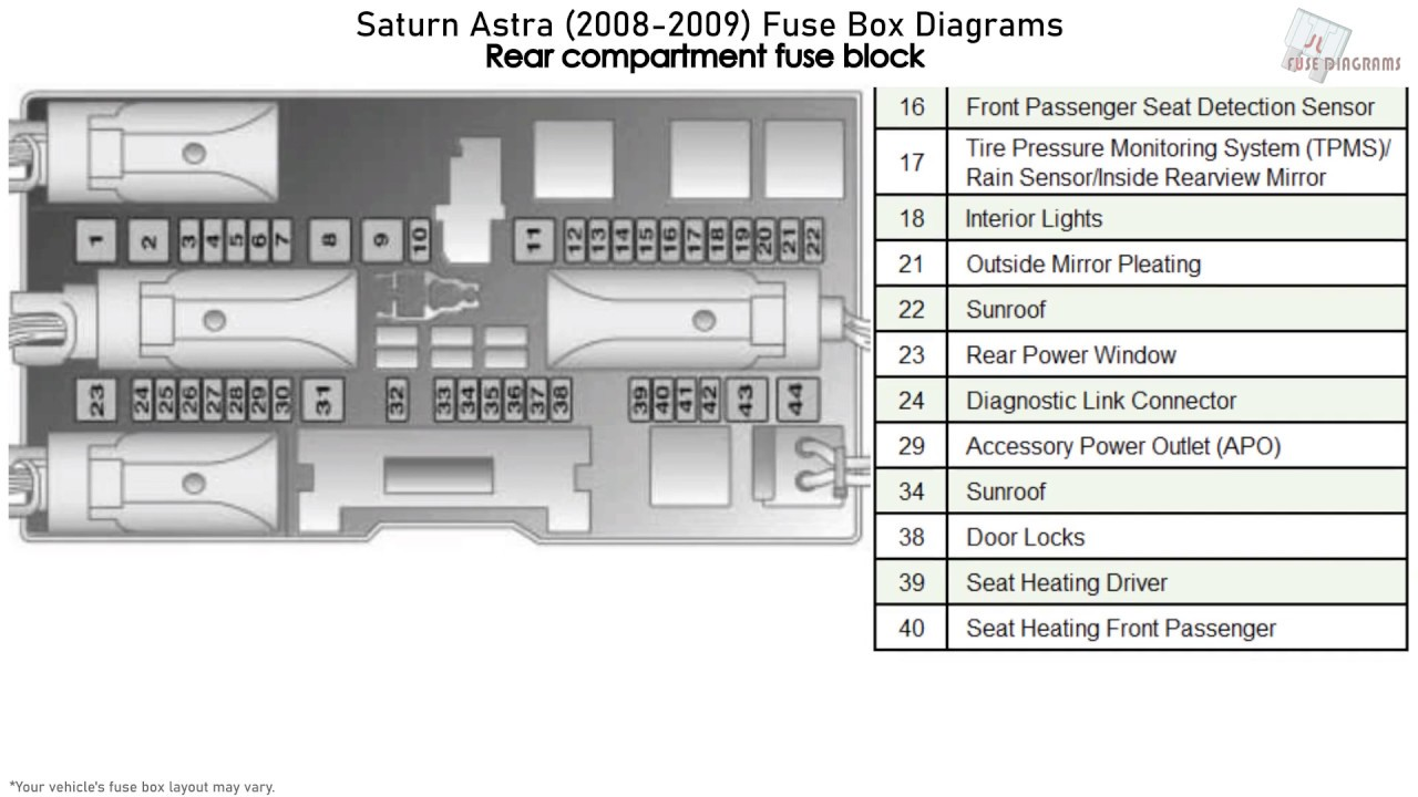 saturn astra fuse box diagram - wiring ddiagrams home fame-copy -  fame-copy.brixiaproart.it  brixia pro art