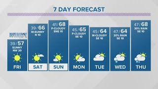First Alert: Fire Weather Warning expands on windy Thursday