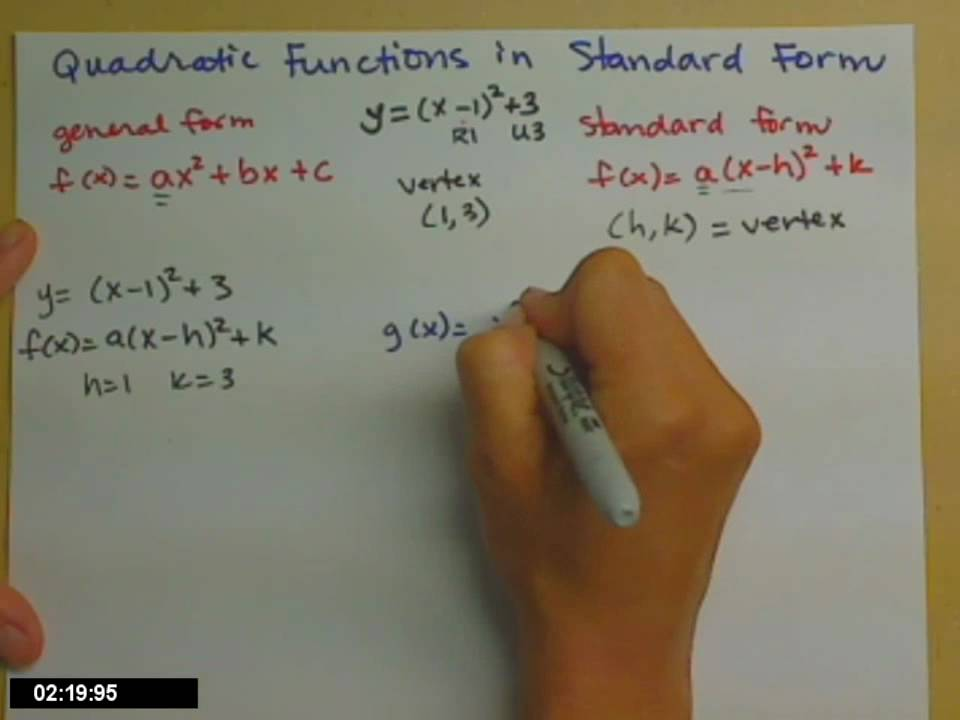 Putting A Quadratic Function In Standard Form Youtube