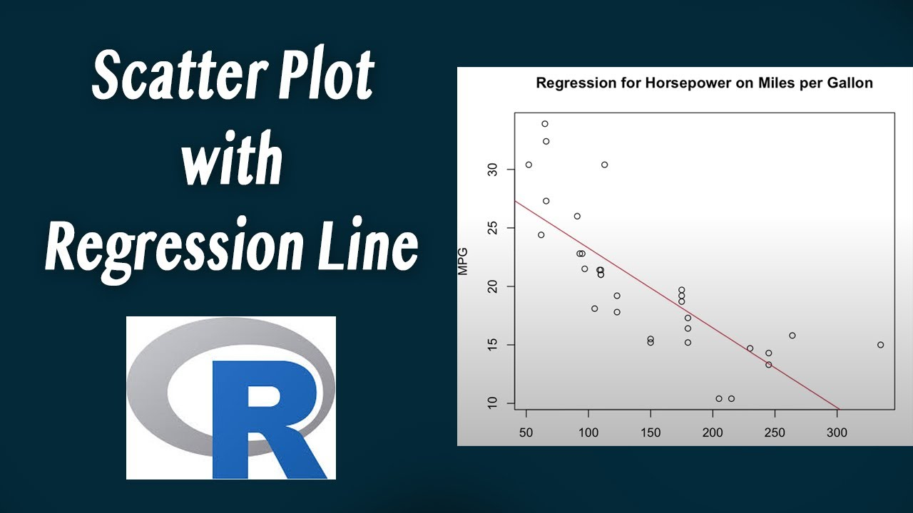 How to make a scatterplot in R (with regression line)