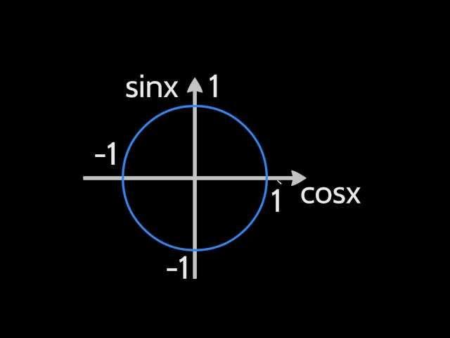 13/b feladat - trigonometrikus egyenlet