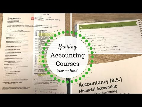 Ranking Accounting Courses | Easy to Hard |