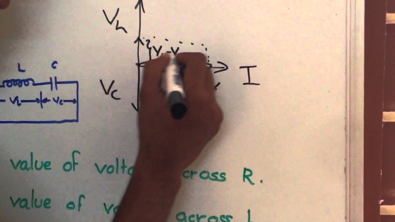 Series Rlc Circuit Basic Electrical Videos Youtube Relay Electrical4u