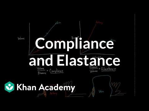 Compliance and elastance | Circulatory system physiology | NCLEX-RN | Khan Academy